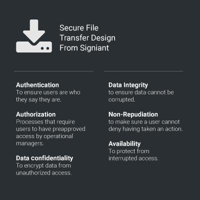 digital-asset-security