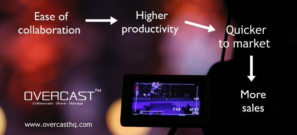 Benefits of using Overcast HQ's video collaboration platform